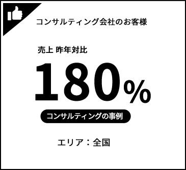 売上:180%を達成